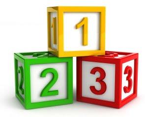 NFA Trust in 3 Simple Steps